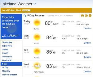 Lakeland Weather